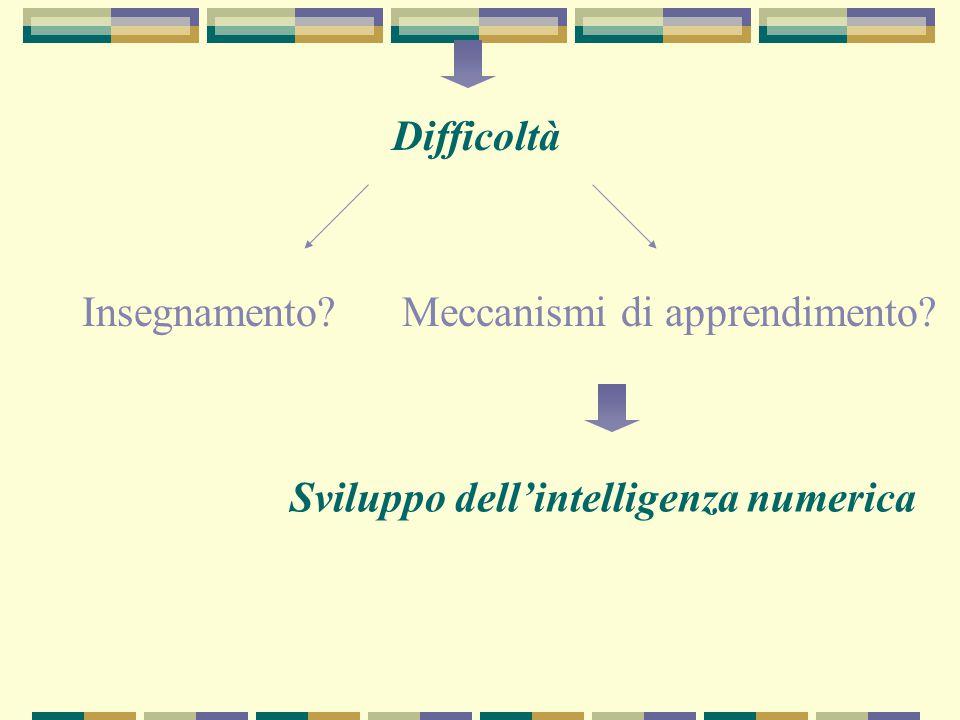 Difficoltà Insegnamento?Meccanismi di apprendimento? Sviluppo dell'intelligenza numerica