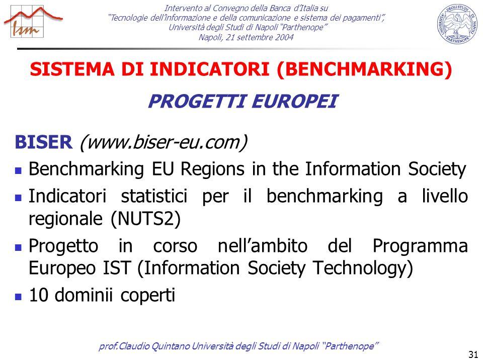 prof.Claudio Quintano Università degli Studi di Napoli Parthenope 31 SISTEMA DI INDICATORI (BENCHMARKING) PROGETTI EUROPEI BISER (www.biser-eu.com) Benchmarking EU Regions in the Information Society Indicatori statistici per il benchmarking a livello regionale (NUTS2) Progetto in corso nell'ambito del Programma Europeo IST (Information Society Technology) 10 dominii coperti Intervento al Convegno della Banca d'Italia su Tecnologie dell'informazione e della comunicazione e sistema dei pagamenti , Università degli Studi di Napoli Parthenope Napoli, 21 settembre 2004