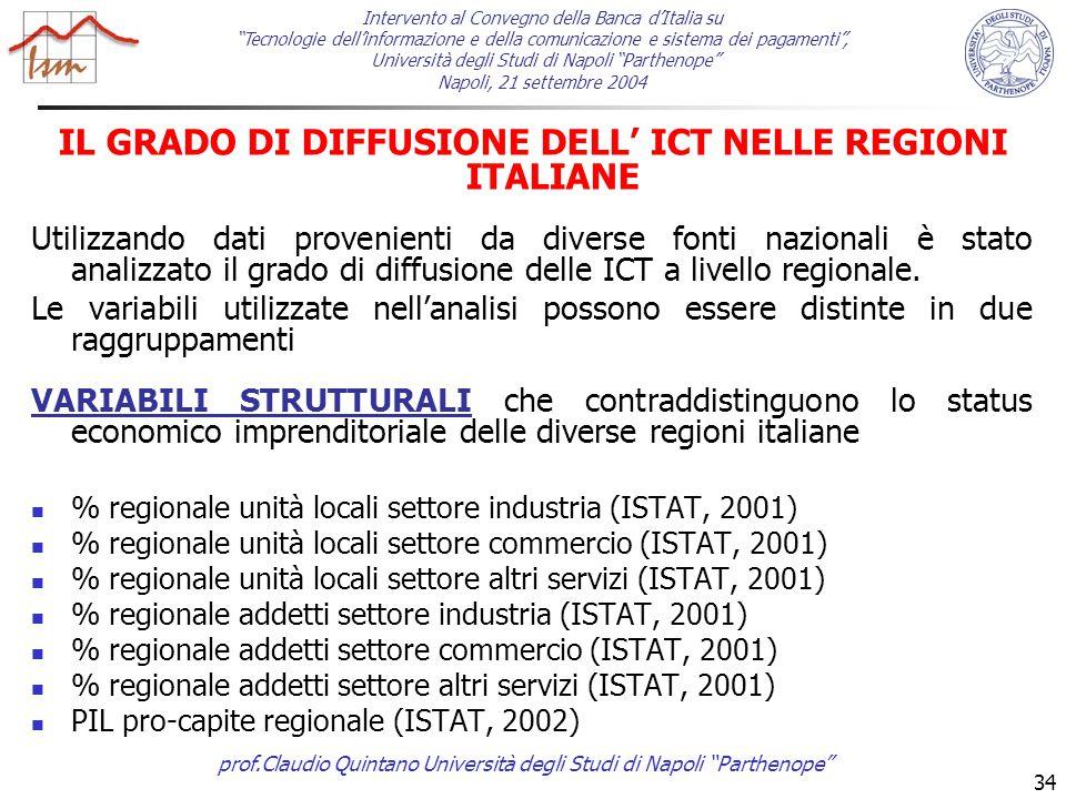 prof.Claudio Quintano Università degli Studi di Napoli Parthenope 34 IL GRADO DI DIFFUSIONE DELL' ICT NELLE REGIONI ITALIANE Utilizzando dati provenienti da diverse fonti nazionali è stato analizzato il grado di diffusione delle ICT a livello regionale.