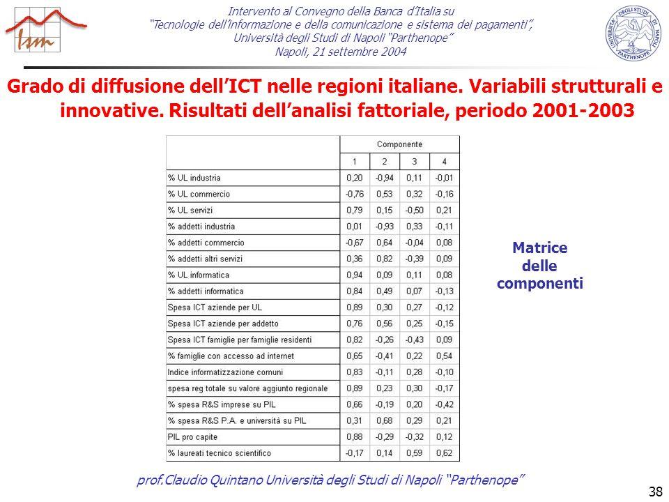 prof.Claudio Quintano Università degli Studi di Napoli Parthenope 38 Grado di diffusione dell'ICT nelle regioni italiane.