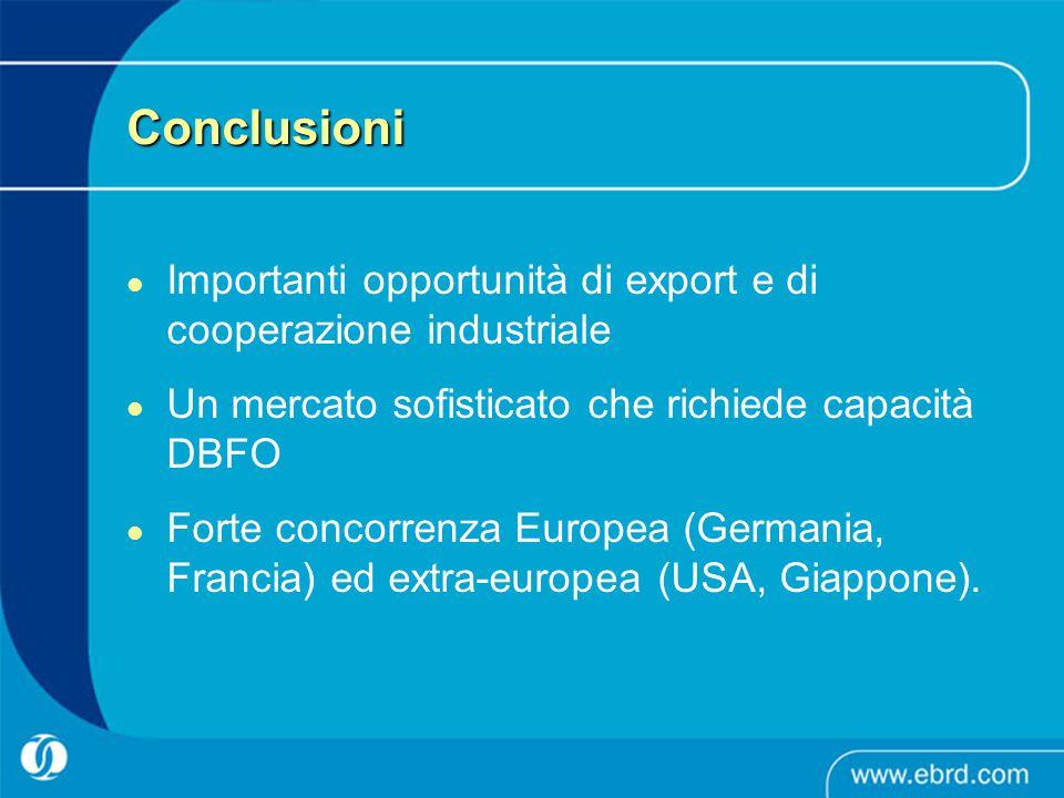 Conclusioni Importanti opportunità di export e di cooperazione industriale Un mercato sofisticato che richiede capacità DBFO Forte concorrenza Europea (Germania, Francia) ed extra-europea (USA, Giappone).