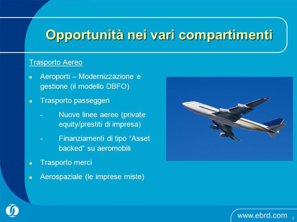 Trasporto Aereo Aeroporti – Modernizzazione e gestione (il modello DBFO) Trasporto passeggeri - Nuove linee aeree (private equity/prestiti di impresa) -Finanziamenti di tipo Asset backed su aeromobili Trasporto merci Aerospaziale (le imprese miste) 7