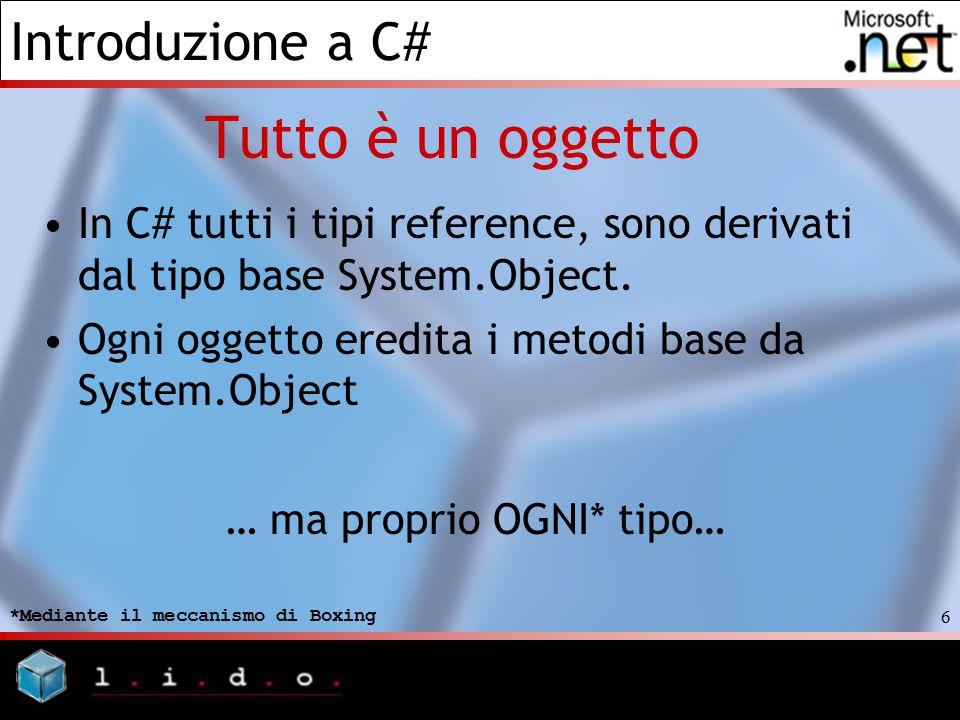 Introduzione a C# 7 Tutto è un oggetto using System; class Test { static void Main() { Console.WriteLine(3.ToString()); } ToString restituisce una stinga che rappresenta il valore dell'oggetto