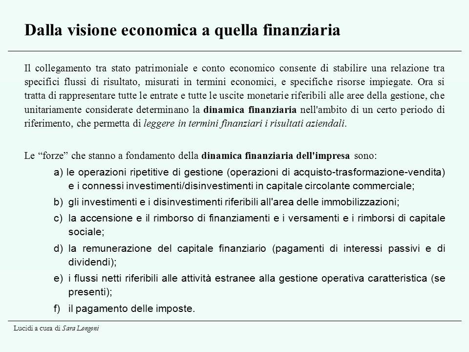 Lucidi a cura di Sara Longoni Dalla visione economica a quella finanziaria Il collegamento tra stato patrimoniale e conto economico consente di stabil