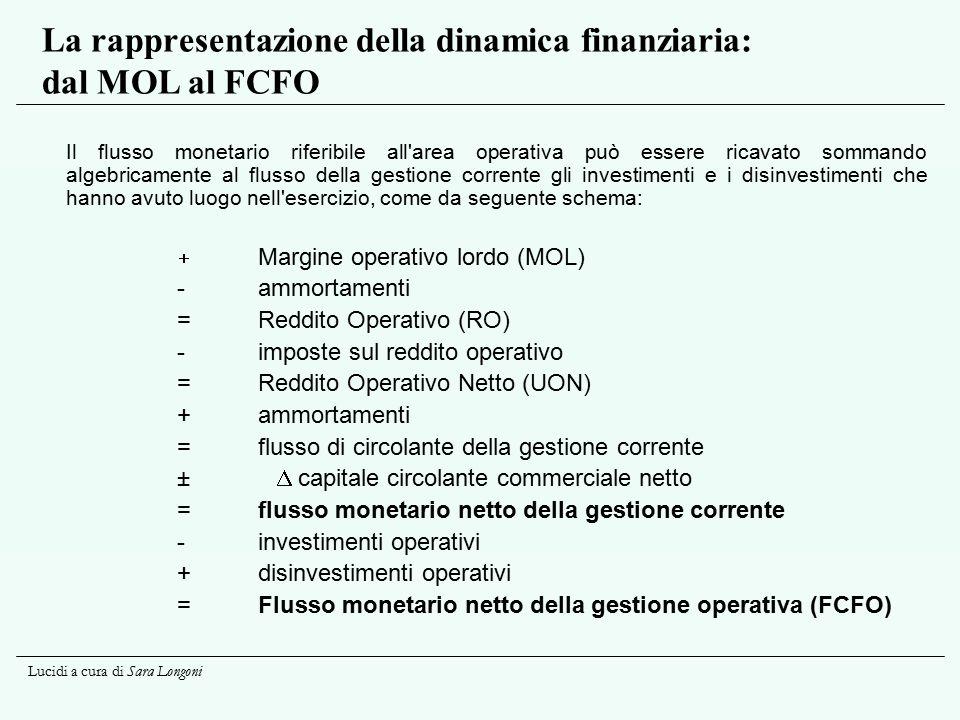Lucidi a cura di Sara Longoni La rappresentazione della dinamica finanziaria: dal MOL al FCFO Il flusso monetario riferibile all'area operativa può es