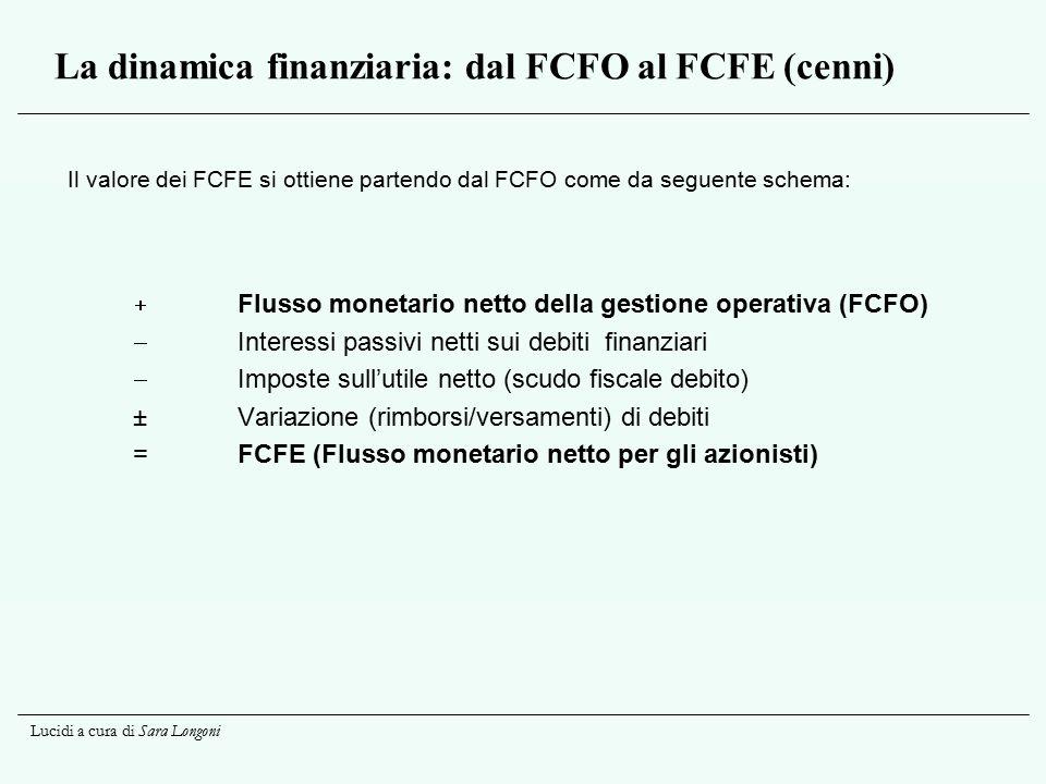 Lucidi a cura di Sara Longoni La dinamica finanziaria: dal FCFO al FCFE (cenni) Il valore dei FCFE si ottiene partendo dal FCFO come da seguente schem