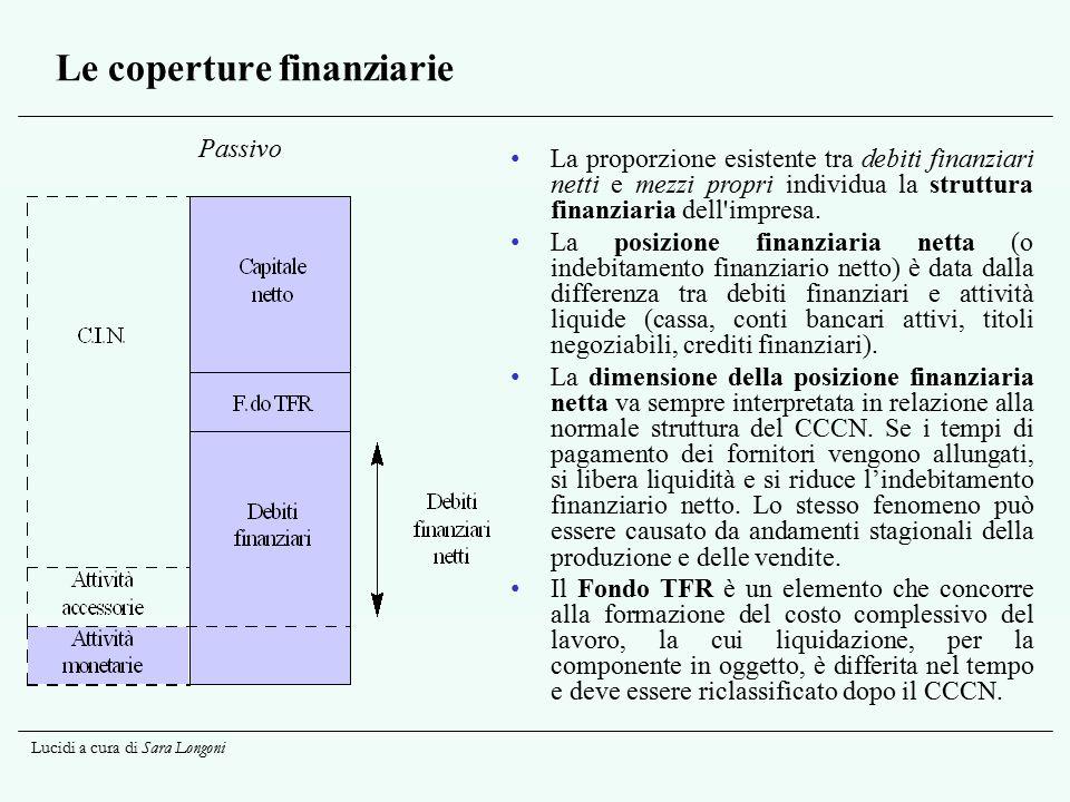 Lucidi a cura di Sara Longoni Le coperture finanziarie La proporzione esistente tra debiti finanziari netti e mezzi propri individua la struttura fina