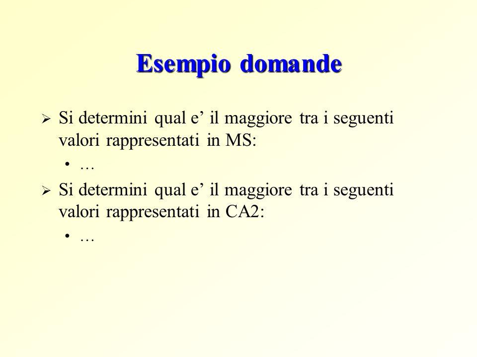 Esempio domande  Si determini qual e' il maggiore tra i seguenti valori rappresentati in MS: …  Si determini qual e' il maggiore tra i seguenti valori rappresentati in CA2: …