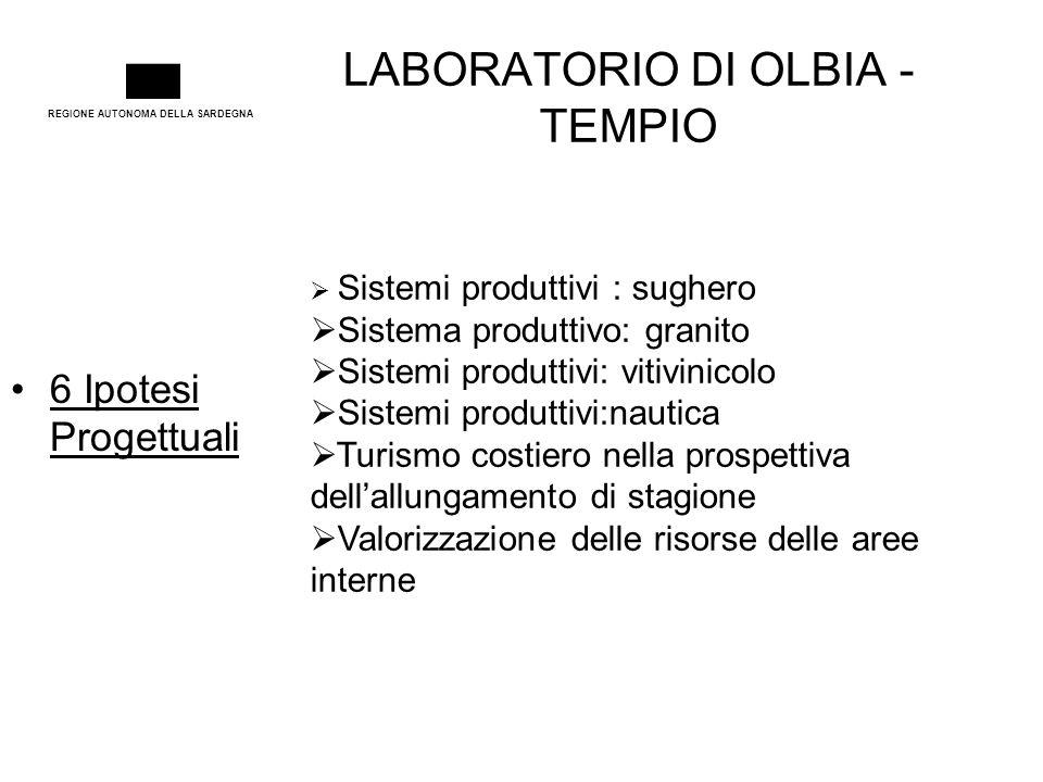 REGIONE AUTONOMA DELLA SARDEGNA  Sistemi produttivi : sughero  Sistema produttivo: granito  Sistemi produttivi: vitivinicolo  Sistemi produttivi:n