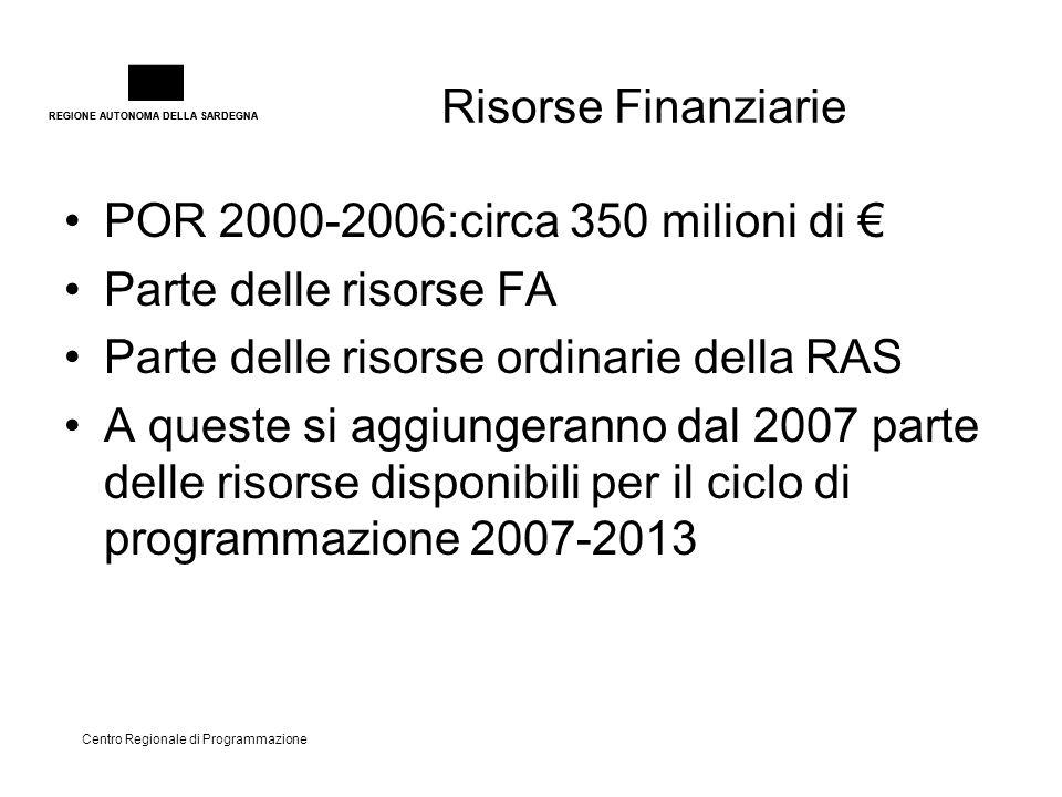 REGIONE AUTONOMA DELLA SARDEGNA Centro Regionale di Programmazione Risorse Finanziarie POR 2000-2006:circa 350 milioni di € Parte delle risorse FA Parte delle risorse ordinarie della RAS A queste si aggiungeranno dal 2007 parte delle risorse disponibili per il ciclo di programmazione 2007-2013