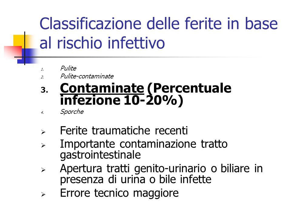 Classificazione delle ferite in base al rischio infettivo 1.
