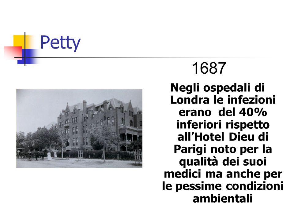 Petty Negli ospedali di Londra le infezioni erano del 40% inferiori rispetto all'Hotel Dieu di Parigi noto per la qualità dei suoi medici ma anche per le pessime condizioni ambientali 1687