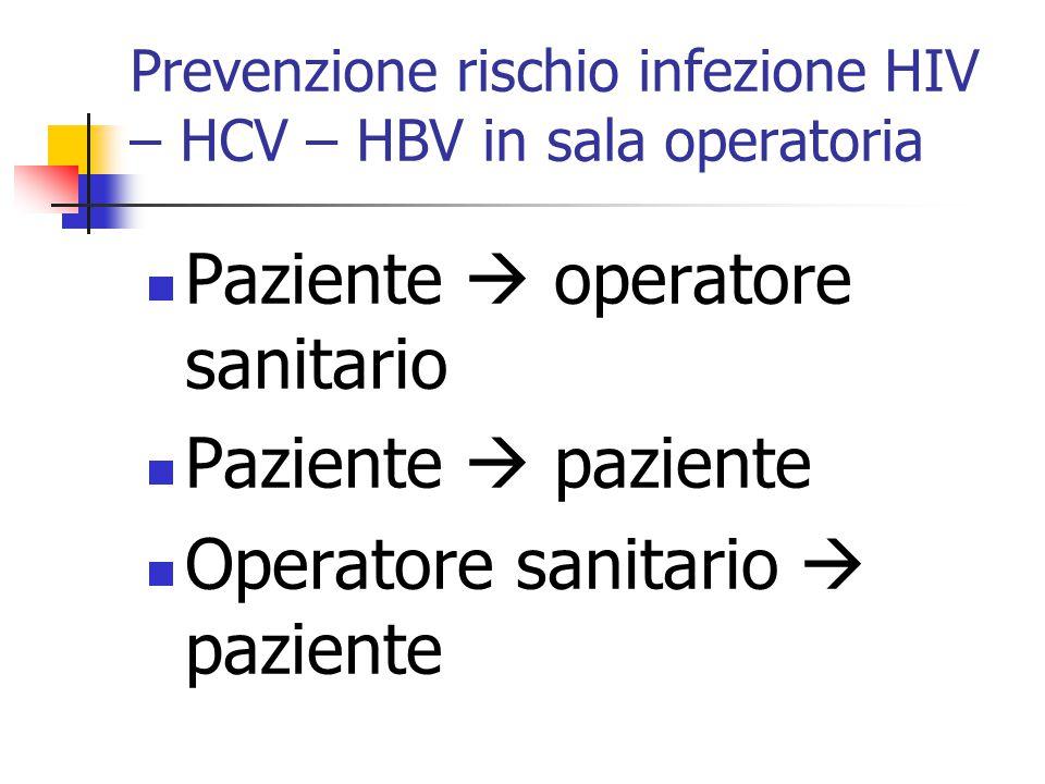 Prevenzione rischio infezione HIV – HCV – HBV in sala operatoria Paziente  operatore sanitario Paziente  paziente Operatore sanitario  paziente