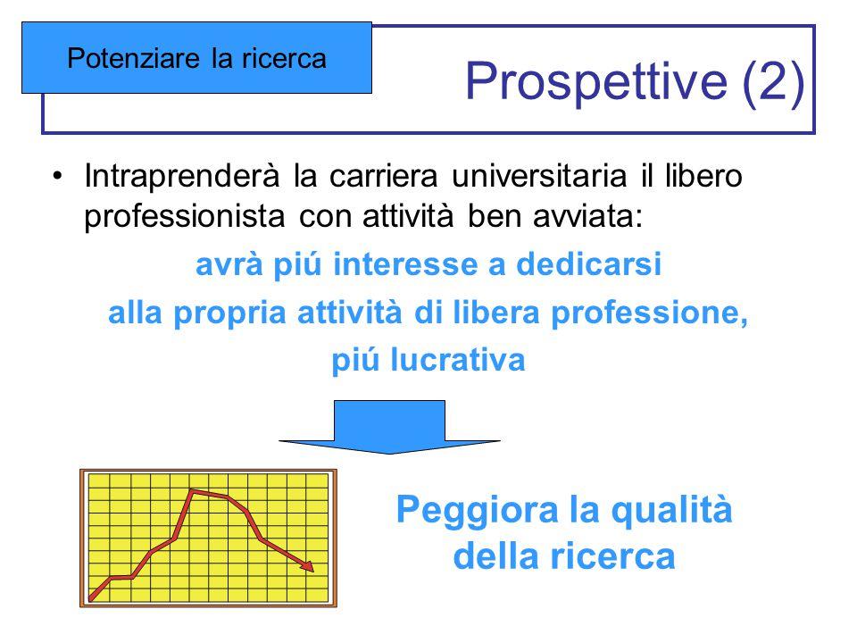 Prospettive (2) Intraprenderà la carriera universitaria il libero professionista con attività ben avviata: avrà piú interesse a dedicarsi alla propria attività di libera professione, piú lucrativa Potenziare la ricerca Peggiora la qualità della ricerca