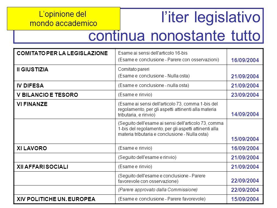 protestel'iter legislativo continua nonostante tutto L'opinione del mondo accademico COMITATO PER LA LEGISLAZIONE Esame ai sensi dell articolo 16-bis (Esame e conclusione - Parere con osservazioni) 16/09/2004 II GIUSTIZIA Comitato pareri (Esame e conclusione - Nulla osta) 21/09/2004 IV DIFESA (Esame e conclusione - nulla osta) 21/09/2004 V BILANCIO E TESORO (Esame e rinvio) 23/09/2004 VI FINANZE (Esame ai sensi dell articolo 73, comma 1-bis del regolamento, per gli aspetti attinenti alla materia tributaria, e rinvio) 14/09/2004 (Seguito dell esame ai sensi dell articolo 73, comma 1-bis del regolamento, per gli aspetti attinenti alla materia tributaria e conclusione - Nulla osta) 15/09/2004 XI LAVORO (Esame e rinvio) 16/09/2004 (Seguito dell esame e rinvio) 21/09/2004 XII AFFARI SOCIALI (Esame e rinvio) 21/09/2004 (Seguito dell esame e conclusione - Parere favorevole con osservazione) 22/09/2004 (Parere approvato dalla Commissione) 22/09/2004 XIV POLITICHE UN.