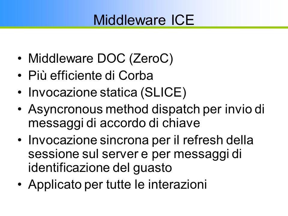 Middleware ICE Middleware DOC (ZeroC) Più efficiente di Corba Invocazione statica (SLICE) Asyncronous method dispatch per invio di messaggi di accordo di chiave Invocazione sincrona per il refresh della sessione sul server e per messaggi di identificazione del guasto Applicato per tutte le interazioni