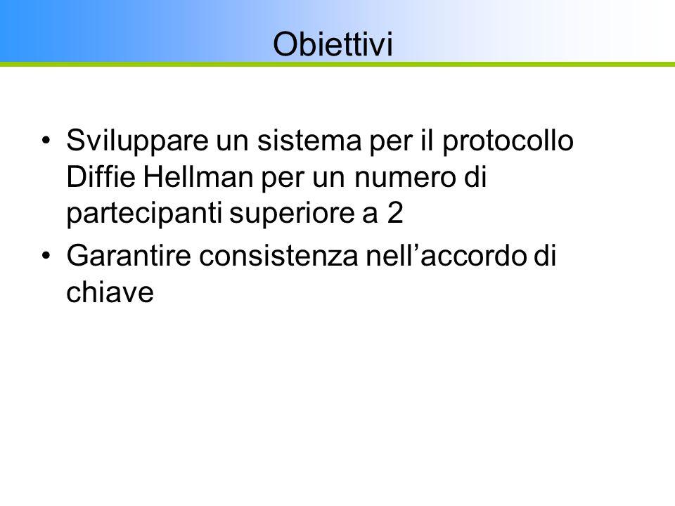 Sviluppare un sistema per il protocollo Diffie Hellman per un numero di partecipanti superiore a 2 Garantire consistenza nell'accordo di chiave Obiettivi
