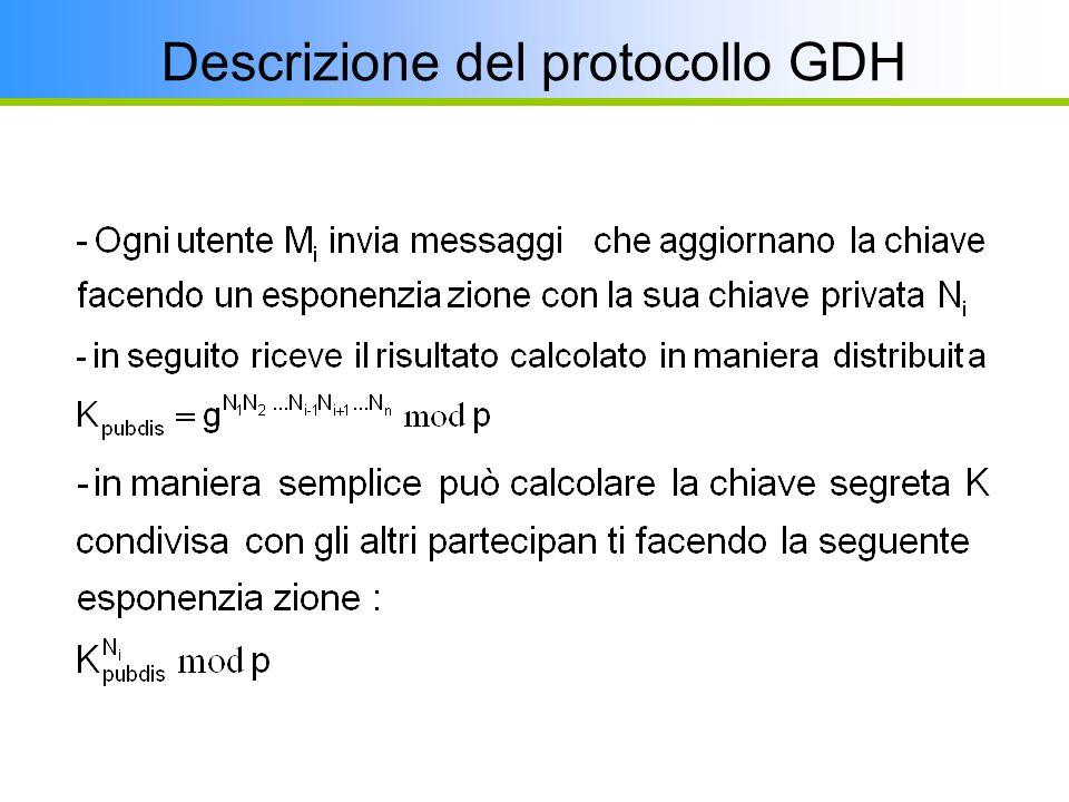 Descrizione del protocollo GDH