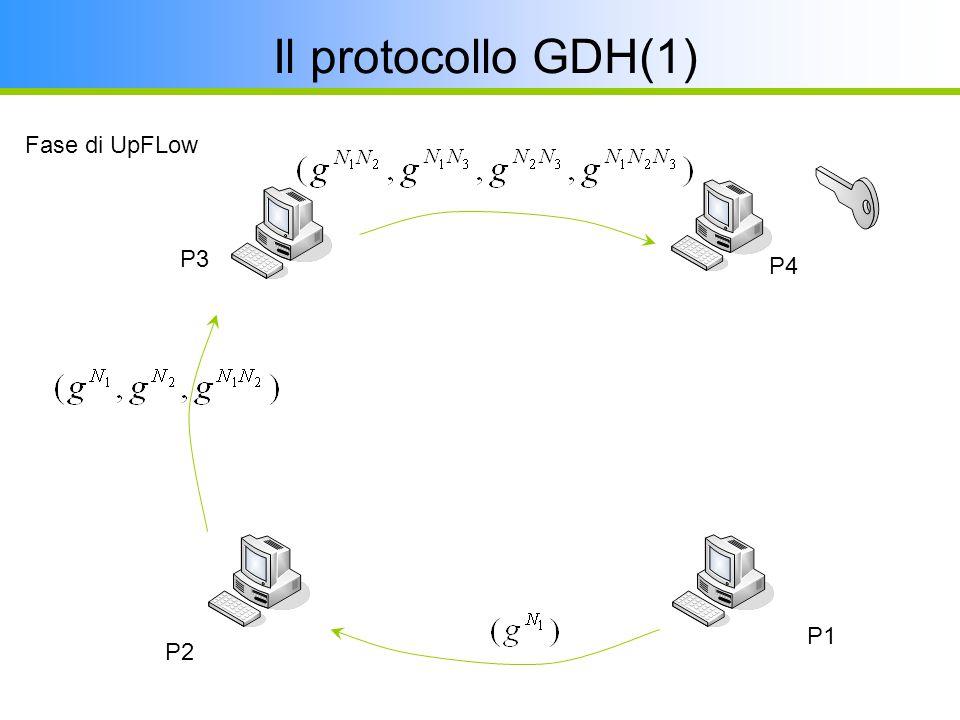 P1 P4 P2 P3 Il protocollo GDH(1) Fase di UpFLow
