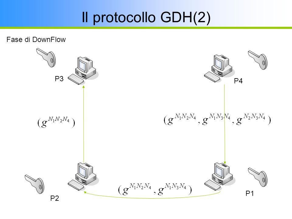 P1 P4 P2 P3 Il protocollo GDH(2) Fase di DownFlow