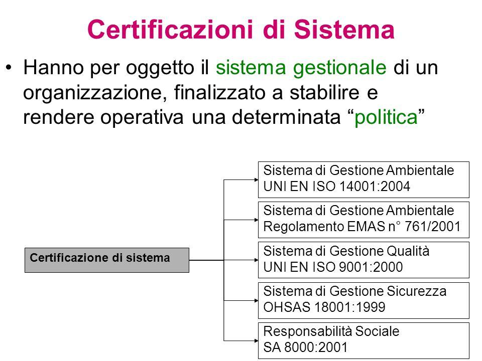 Certificazioni di Sistema Hanno per oggetto il sistema gestionale di un organizzazione, finalizzato a stabilire e rendere operativa una determinata politica Certificazione di sistema Sistema di Gestione Ambientale UNI EN ISO 14001:2004 Sistema di Gestione Qualità UNI EN ISO 9001:2000 Sistema di Gestione Ambientale Regolamento EMAS n° 761/2001 Sistema di Gestione Sicurezza OHSAS 18001:1999 Responsabilità Sociale SA 8000:2001