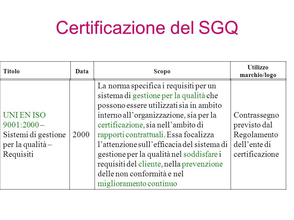 UNI EN ISO 9001:2000 – Sistemi di gestione per la qualità – Requisiti 2000 La norma specifica i requisiti per un sistema di gestione per la qualità che possono essere utilizzati sia in ambito interno all'organizzazione, sia per la certificazione, sia nell'ambito di rapporti contrattuali.