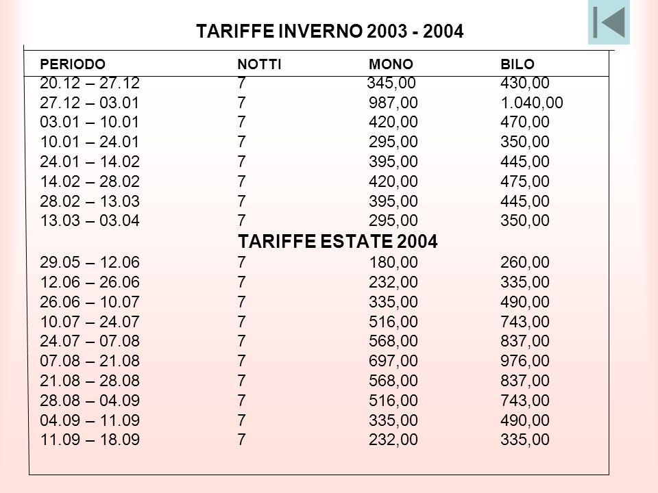 TARIFFE INVERNO 2003 - 2004 PERIODONOTTI MONOBILO 20.12 – 27.127 345,00430,00 27.12 – 03.01 7987,001.040,00 03.01 – 10.017420,00470,00 10.01 – 24.0172
