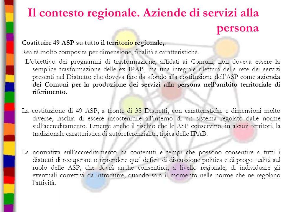 Il contesto regionale. Aziende di servizi alla persona Costituire 49 ASP su tutto il territorio regionale,. Realtà molto composita per dimensione, fin