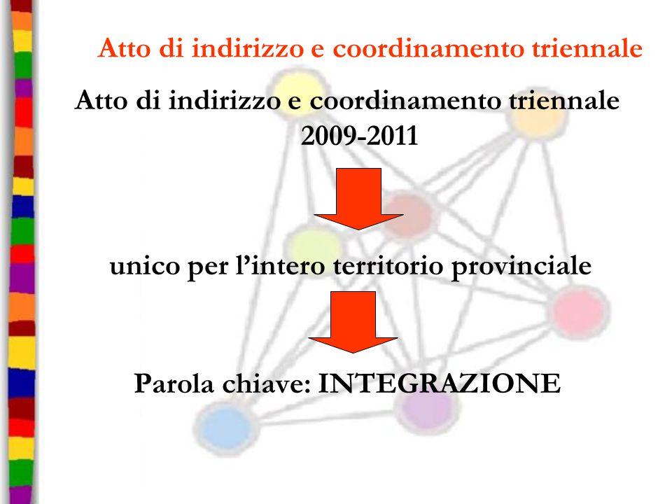 Atto di indirizzo e coordinamento triennale Atto di indirizzo e coordinamento triennale 2009-2011 unico per l'intero territorio provinciale Parola chi