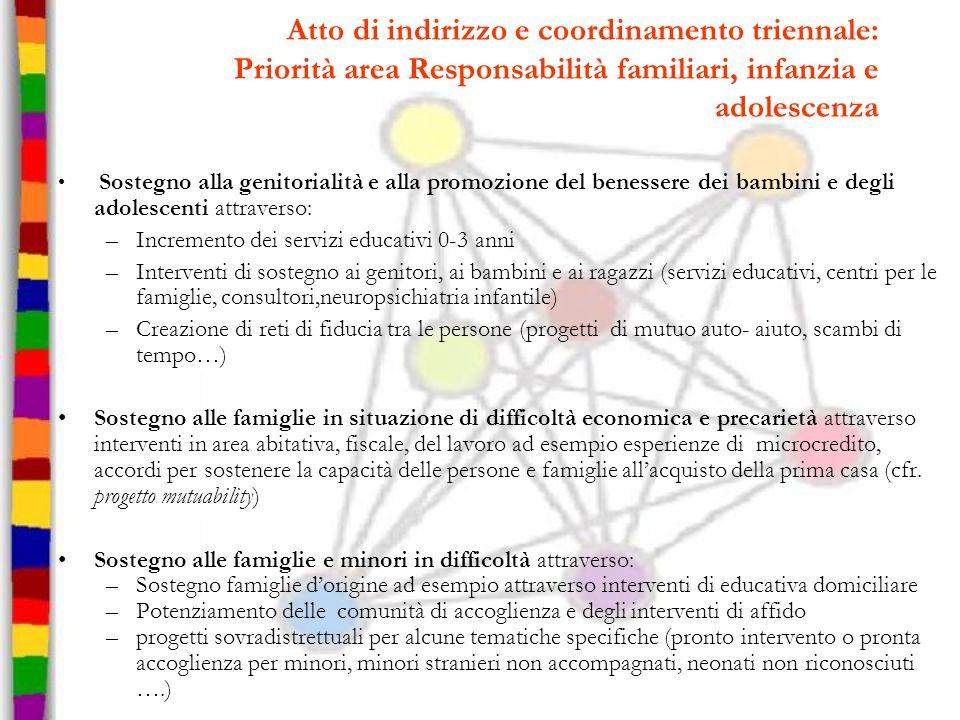 Atto di indirizzo e coordinamento triennale: Priorità area Responsabilità familiari, infanzia e adolescenza Sostegno alla genitorialità e alla promozi