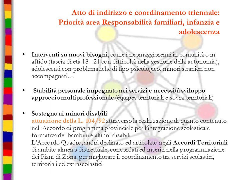 Atto di indirizzo e coordinamento triennale: Priorità area Responsabilità familiari, infanzia e adolescenza Interventi su nuovi bisogni, come i neomag