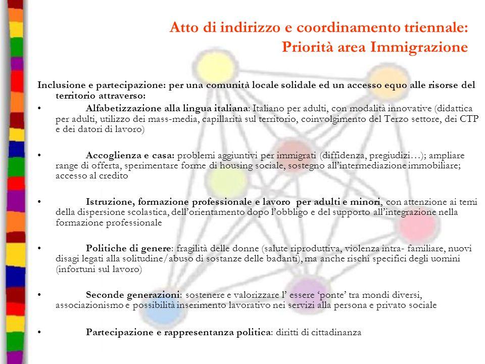 Atto di indirizzo e coordinamento triennale: Priorità area Immigrazione Inclusione e partecipazione: per una comunità locale solidale ed un accesso eq