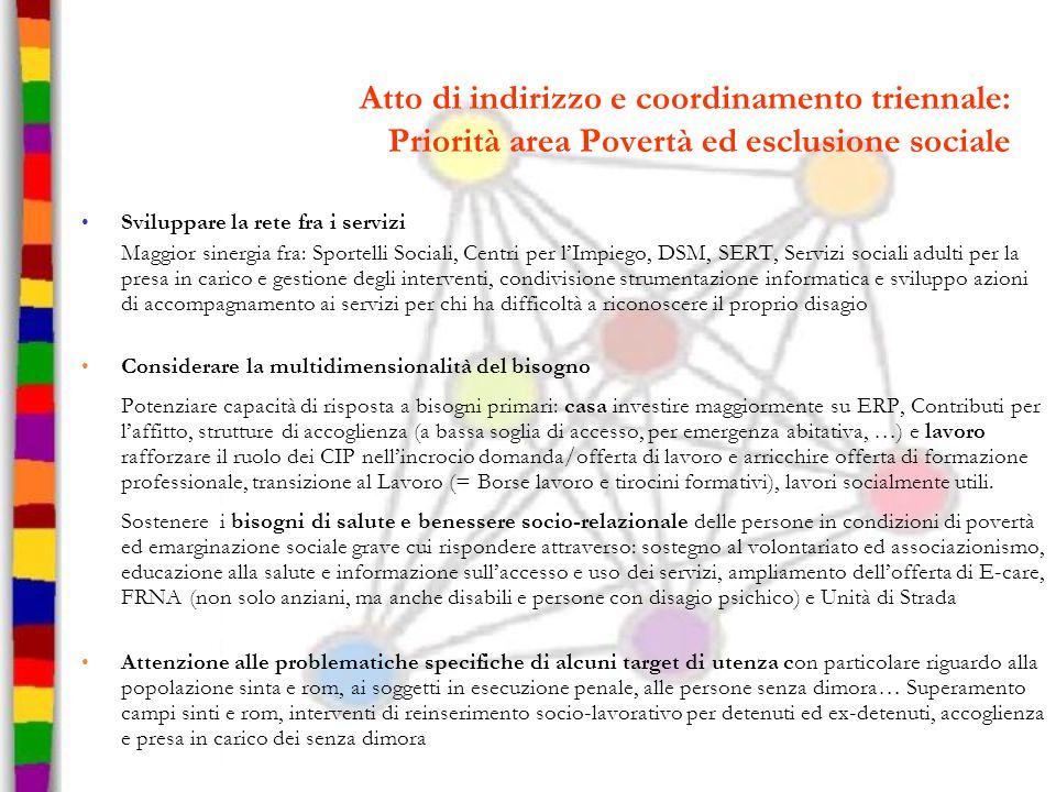 Atto di indirizzo e coordinamento triennale: Priorità area Povertà ed esclusione sociale Sviluppare la rete fra i servizi Maggior sinergia fra: Sporte