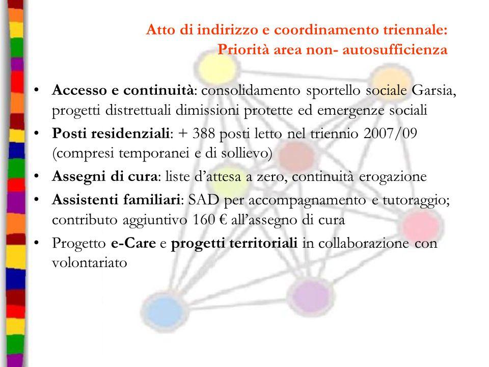 Atto di indirizzo e coordinamento triennale: Priorità area non- autosufficienza Accesso e continuità: consolidamento sportello sociale Garsia, progett