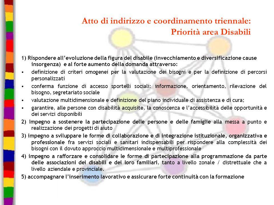 Atto di indirizzo e coordinamento triennale: Priorità area Disabili 1) Rispondere all'evoluzione della figura del disabile (invecchiamento e diversifi