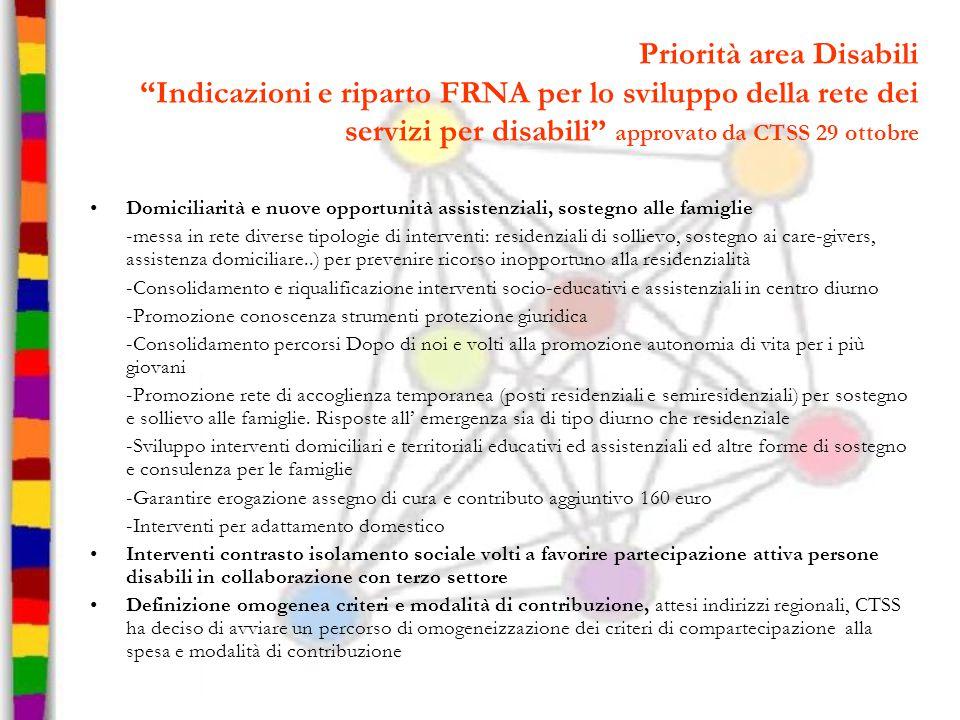 """Priorità area Disabili """"Indicazioni e riparto FRNA per lo sviluppo della rete dei servizi per disabili"""" approvato da CTSS 29 ottobre Domiciliarità e n"""