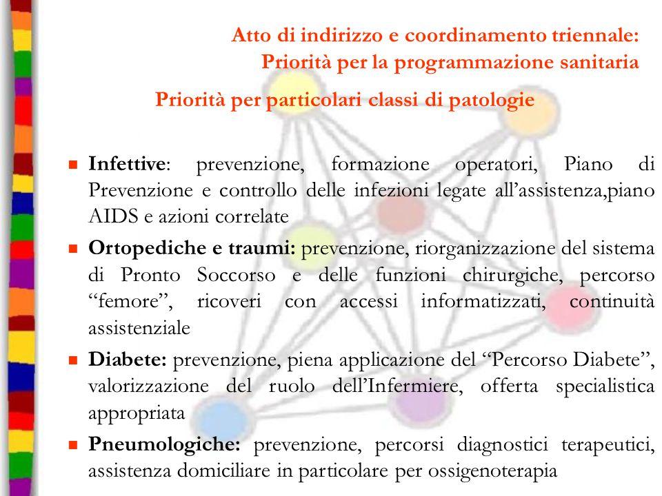 Atto di indirizzo e coordinamento triennale: Priorità per la programmazione sanitaria Priorità per particolari classi di patologie Infettive: prevenzi