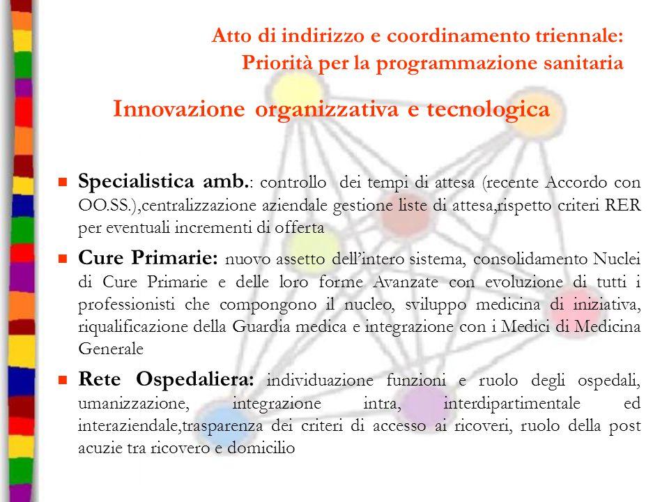 Atto di indirizzo e coordinamento triennale: Priorità per la programmazione sanitaria Innovazione organizzativa e tecnologica Specialistica amb. : con