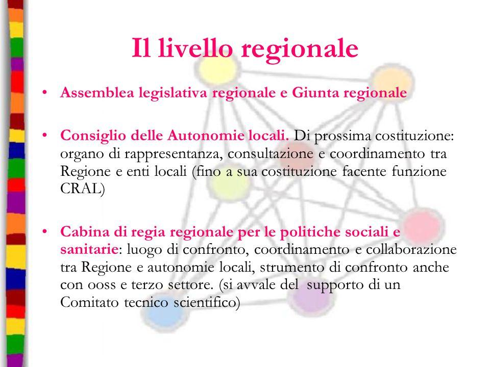 Il livello regionale Assemblea legislativa regionale e Giunta regionale Consiglio delle Autonomie locali. Di prossima costituzione: organo di rapprese
