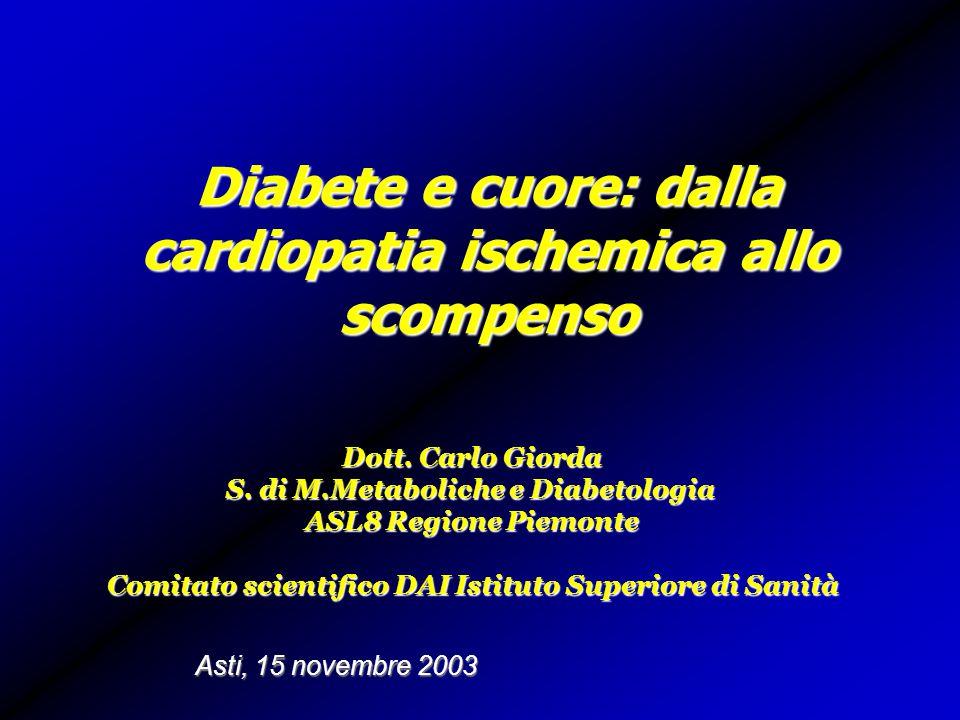 Epidemiologia: il diabete nei grandi studi sullo scompenso FRAMINGHAM STUDY : – in confronto ai soggetti non diabetici, l'aumento di incidenza dello scompenso cardiaco nel diabetico è stimata di 4 volte per i maschi e di otto volte nelle femmine CONSENSUS Study: 23% di diabetici SOLVD Study : 25% di diabetici ATLAS study : 20% V-HeFT II : 20% RESOLVD : 27% al momento della randomizzazione.