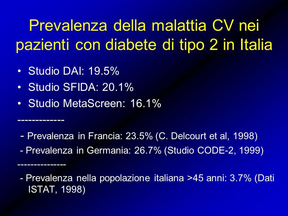 Lo Studio DAI (20000 pazienti DM2 italiani): Short-term Risk Nei successivi 10 anni più del 45- 50% dei pazienti andrà incontro a un evento CV