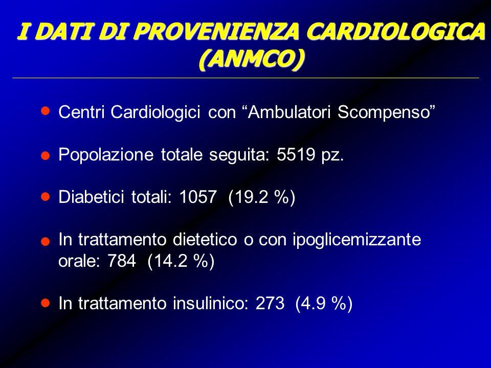 I DATI DI PROVENIENZA CARDIOLOGICA (ANMCO) Centri Cardiologici con Ambulatori Scompenso Popolazione totale seguita: 5519 pz.