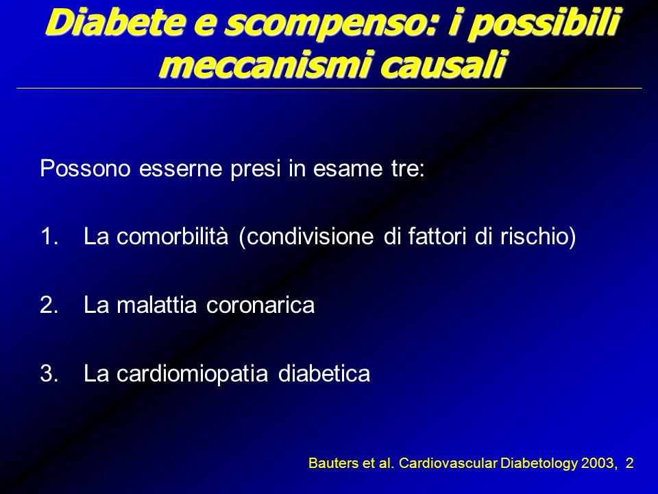 Diabete e scompenso: i possibili meccanismi causali Possono esserne presi in esame tre: 1.La comorbilità (condivisione di fattori di rischio) 2.La malattia coronarica 3.La cardiomiopatia diabetica Bauters et al.