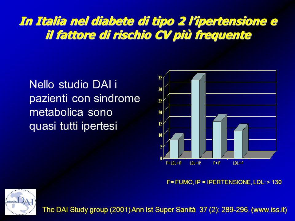 Nello studio DAI i pazienti con sindrome metabolica sono quasi tutti ipertesi The DAI Study group (2001) Ann Ist Super Sanità 37 (2): 289-296.