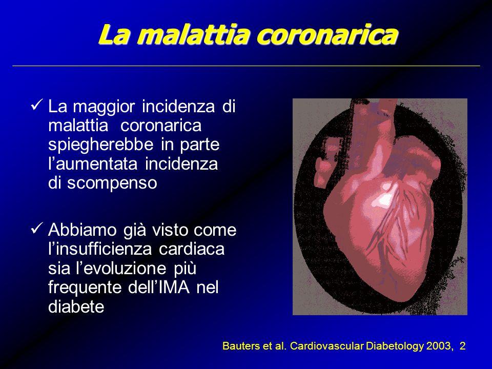 La malattia coronarica La maggior incidenza di malattia coronarica spiegherebbe in parte l'aumentata incidenza di scompenso Abbiamo già visto come l'insufficienza cardiaca sia l'evoluzione più frequente dell'IMA nel diabete Bauters et al.