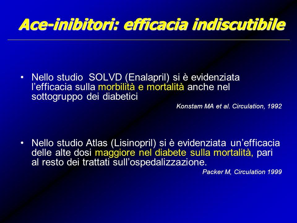 Ace-inibitori: efficacia indiscutibile Nello studio SOLVD (Enalapril) si è evidenziata l'efficacia sulla morbilità e mortalità anche nel sottogruppo dei diabetici Konstam MA et al.