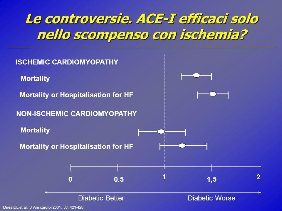 Le controversie.ACE-I efficaci solo nello scompenso con ischemia.