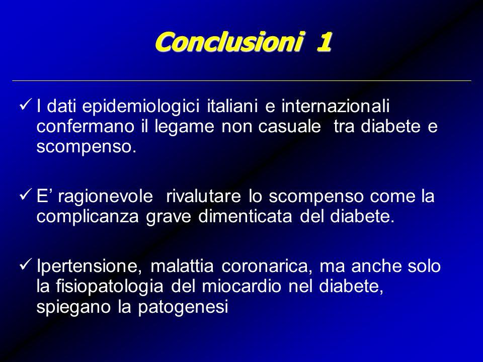 Conclusioni 1 I dati epidemiologici italiani e internazionali confermano il legame non casuale tra diabete e scompenso.