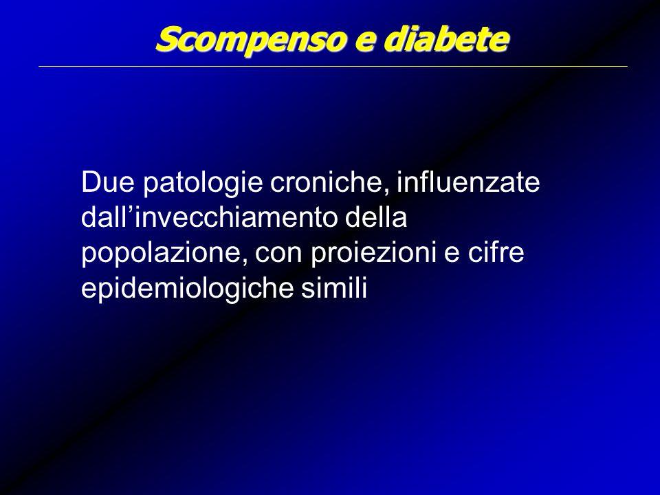Scompenso e diabete Due patologie croniche, influenzate dall'invecchiamento della popolazione, con proiezioni e cifre epidemiologiche simili