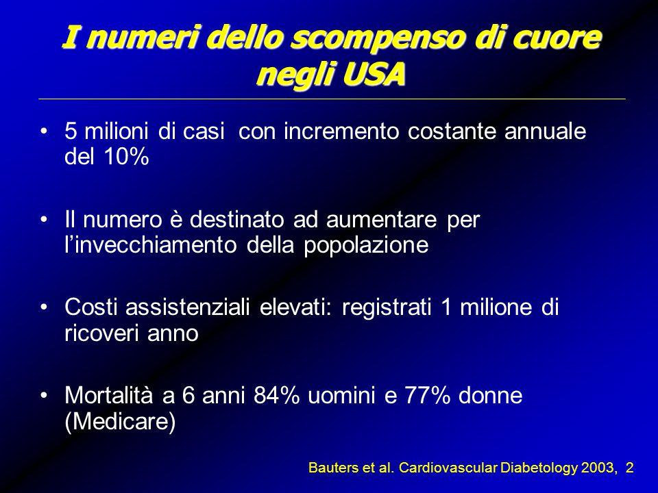 Studio DAI: 9006 pazienti diabetici italiani di tipo 2, primo anno di follow-up Comunicazione personale del Comitato scientifico Circa 1/ 5 delle morti CV è ascrivibile a insufficienza cardiaca
